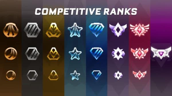 Imagem do status de classificação na Rocket League